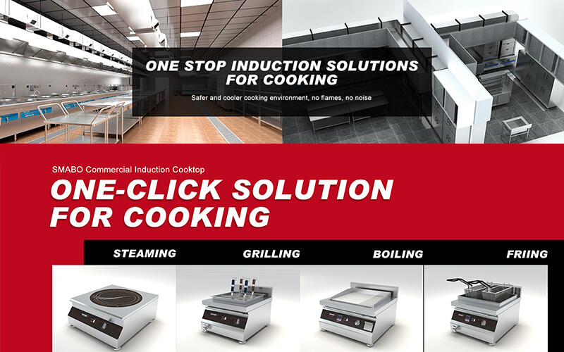 Where is the most promising kitchen equipment market in Asia?